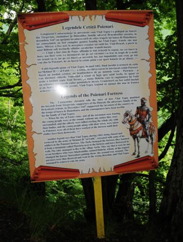 Romania Poenari Castle Sign